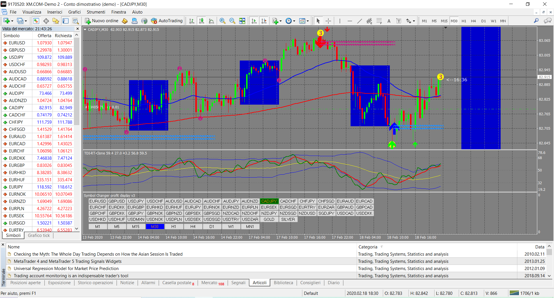 strategia forex intraday